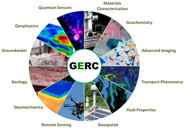 GERC has a range of capabilities. Click on the links below to see our funding for each capability